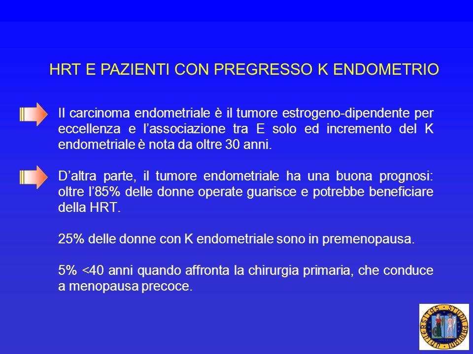 Il carcinoma endometriale è il tumore estrogeno-dipendente per eccellenza e lassociazione tra E solo ed incremento del K endometriale è nota da oltre