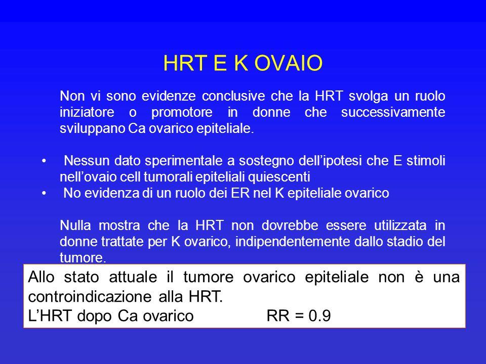 HRT E K OVAIO Non vi sono evidenze conclusive che la HRT svolga un ruolo iniziatore o promotore in donne che successivamente sviluppano Ca ovarico epi
