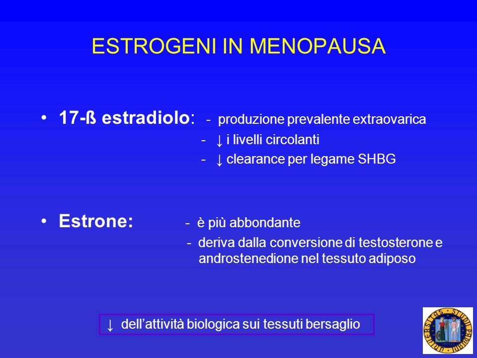 ESTROGENI IN MENOPAUSA 17-ß estradiolo: - produzione prevalente extraovarica - i livelli circolanti - clearance per legame SHBG Estrone: - è più abbon