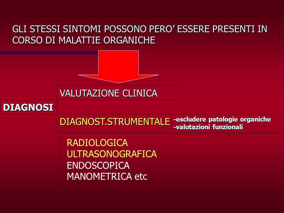 GLI STESSI SINTOMI POSSONO PERO ESSERE PRESENTI IN CORSO DI MALATTIE ORGANICHE DIAGNOSI VALUTAZIONE CLINICA DIAGNOST.STRUMENTALE -escludere patologie