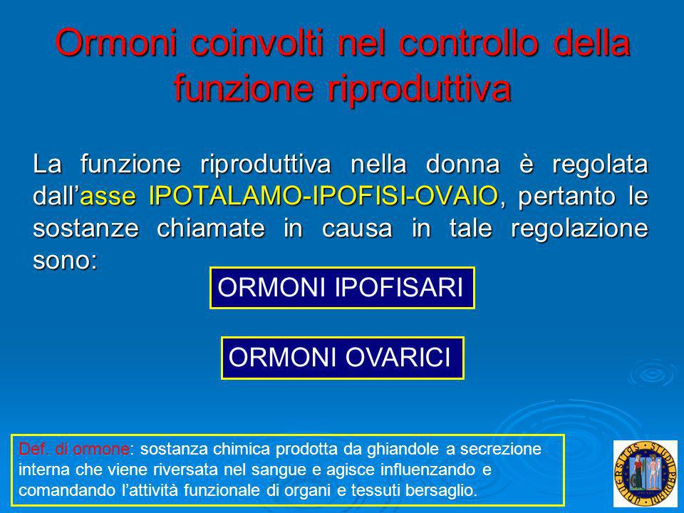 Ormoni coinvolti nel controllo della funzione riproduttiva La funzione riproduttiva nella donna è regolata dallasse IPOTALAMO-IPOFISI-OVAIO, pertanto
