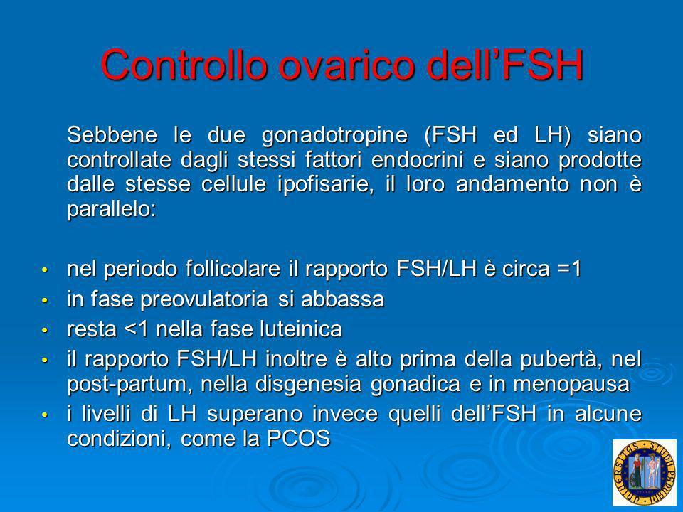 Controllo ovarico dellFSH Sebbene le due gonadotropine (FSH ed LH) siano controllate dagli stessi fattori endocrini e siano prodotte dalle stesse cell