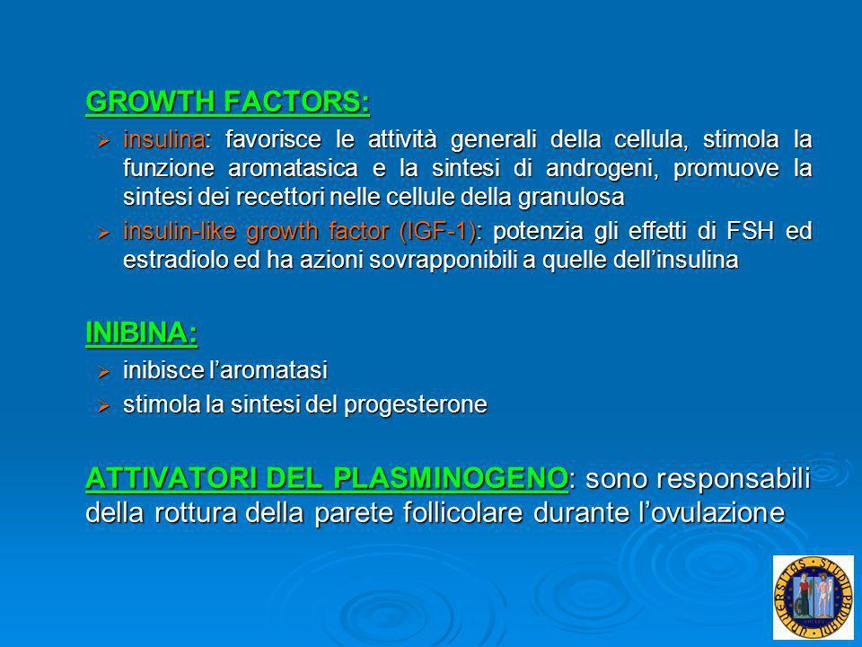 GROWTH FACTORS: insulina: favorisce le attività generali della cellula, stimola la funzione aromatasica e la sintesi di androgeni, promuove la sintesi