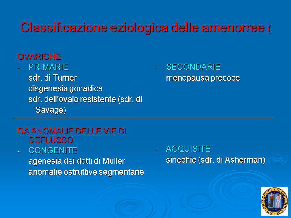 Classificazione eziologica delle amenorree ( OVARICHE - PRIMARIE sdr. di Turner disgenesia gonadica sdr. dellovaio resistente (sdr. di Savage) Savage)