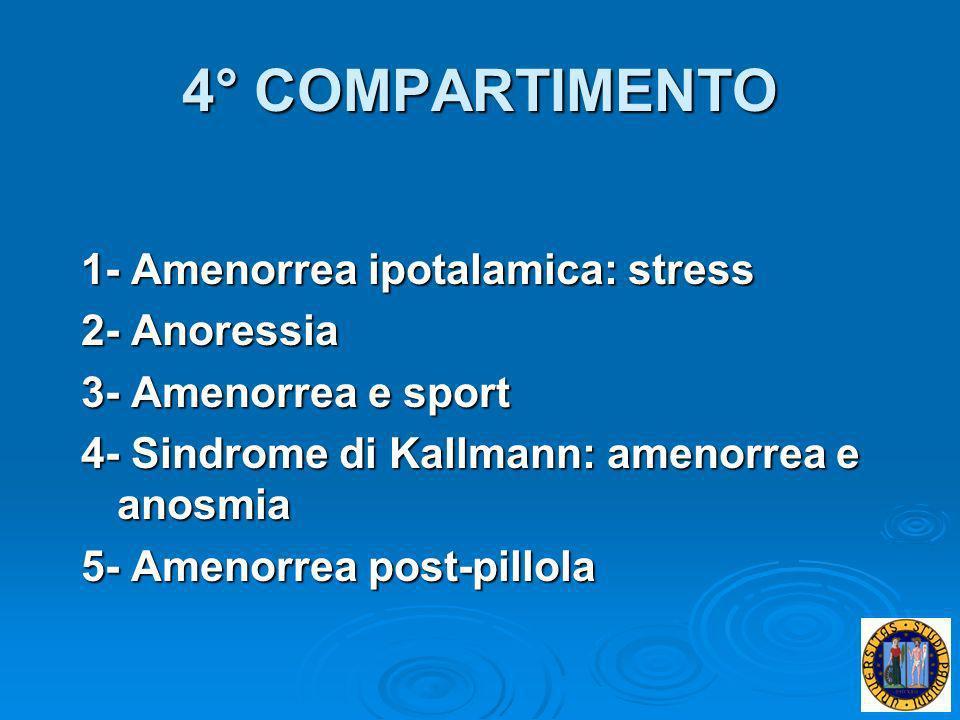 4° COMPARTIMENTO 1- Amenorrea ipotalamica: stress 2- Anoressia 3- Amenorrea e sport 4- Sindrome di Kallmann: amenorrea e anosmia 5- Amenorrea post-pil