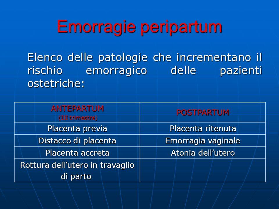 Emorragie peripartum Elenco delle patologie che incrementano il rischio emorragico delle pazienti ostetriche: ANTEPARTUM (III trimestre) (III trimestre)POSTPARTUM Placenta previa Placenta ritenuta Distacco di placenta Emorragia vaginale Placenta accreta Atonia dellutero Rottura dellutero in travaglio di parto di parto