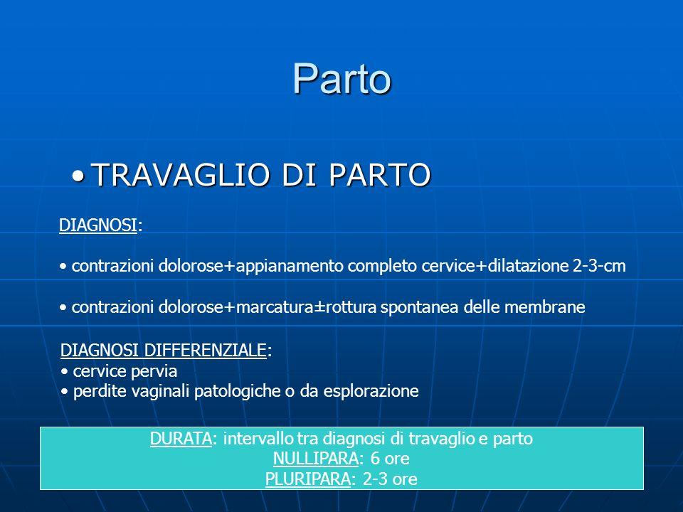 Parto TRAVAGLIO DI PARTOTRAVAGLIO DI PARTO DIAGNOSI: contrazioni dolorose+appianamento completo cervice+dilatazione 2-3-cm contrazioni dolorose+marcat