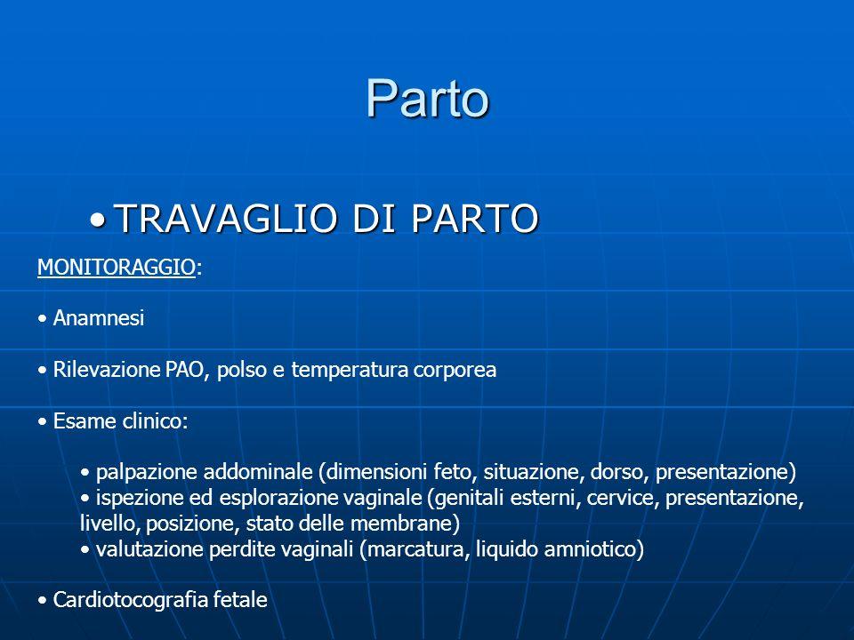 Parto TRAVAGLIO DI PARTOTRAVAGLIO DI PARTO MONITORAGGIO: Anamnesi Rilevazione PAO, polso e temperatura corporea Esame clinico: palpazione addominale (