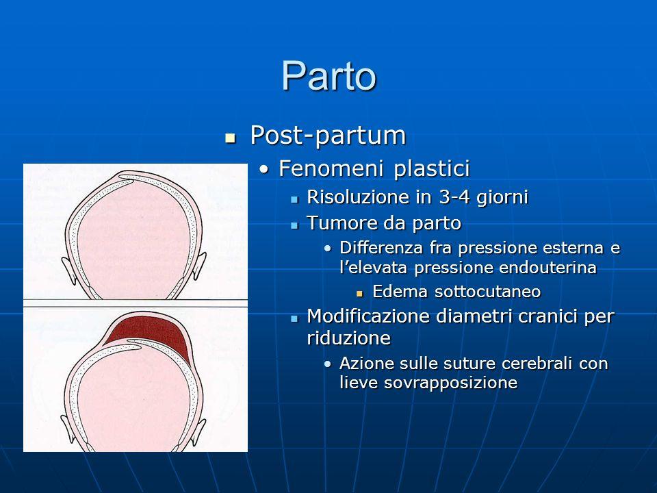 Parto Post-partum Post-partum Fenomeni plastici Risoluzione in 3-4 giorni Tumore da parto Differenza fra pressione esterna e lelevata pressione endout