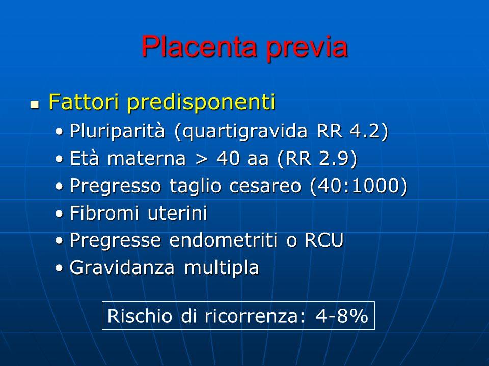 Placenta previa Fattori predisponenti Fattori predisponenti Pluriparità (quartigravida RR 4.2)Pluriparità (quartigravida RR 4.2) Età materna > 40 aa (RR 2.9)Età materna > 40 aa (RR 2.9) Pregresso taglio cesareo (40:1000)Pregresso taglio cesareo (40:1000) Fibromi uteriniFibromi uterini Pregresse endometriti o RCUPregresse endometriti o RCU Gravidanza multiplaGravidanza multipla Rischio di ricorrenza: 4-8%
