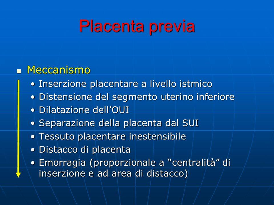 Placenta previa Meccanismo Meccanismo Inserzione placentare a livello istmicoInserzione placentare a livello istmico Distensione del segmento uterino inferioreDistensione del segmento uterino inferiore Dilatazione dellOUIDilatazione dellOUI Separazione della placenta dal SUISeparazione della placenta dal SUI Tessuto placentare inestensibileTessuto placentare inestensibile Distacco di placentaDistacco di placenta Emorragia (proporzionale a centralità di inserzione e ad area di distacco)Emorragia (proporzionale a centralità di inserzione e ad area di distacco)
