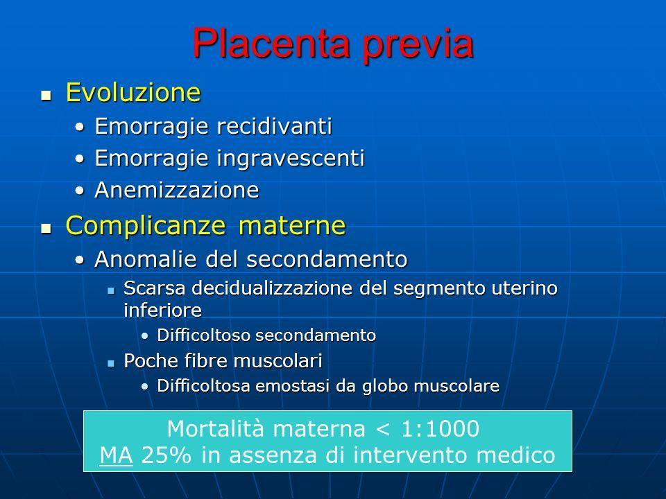 Placenta previa Evoluzione Evoluzione Emorragie recidivantiEmorragie recidivanti Emorragie ingravescentiEmorragie ingravescenti AnemizzazioneAnemizzaz