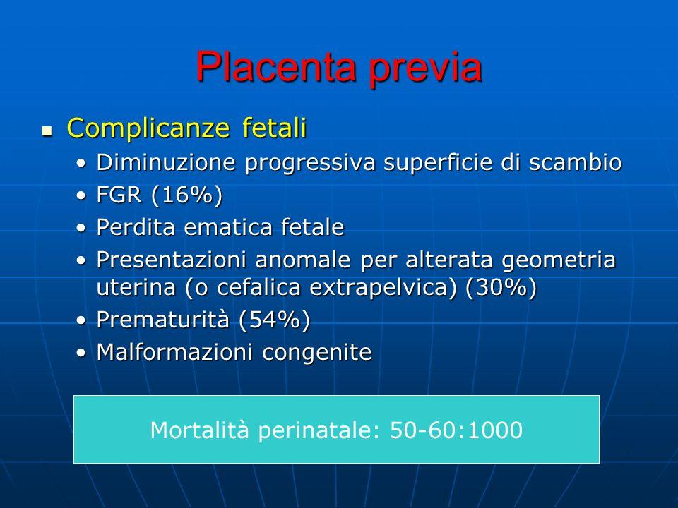 Placenta previa Complicanze fetali Complicanze fetali Diminuzione progressiva superficie di scambioDiminuzione progressiva superficie di scambio FGR (16%)FGR (16%) Perdita ematica fetalePerdita ematica fetale Presentazioni anomale per alterata geometria uterina (o cefalica extrapelvica) (30%)Presentazioni anomale per alterata geometria uterina (o cefalica extrapelvica) (30%) Prematurità (54%)Prematurità (54%) Malformazioni congeniteMalformazioni congenite Mortalità perinatale: 50-60:1000