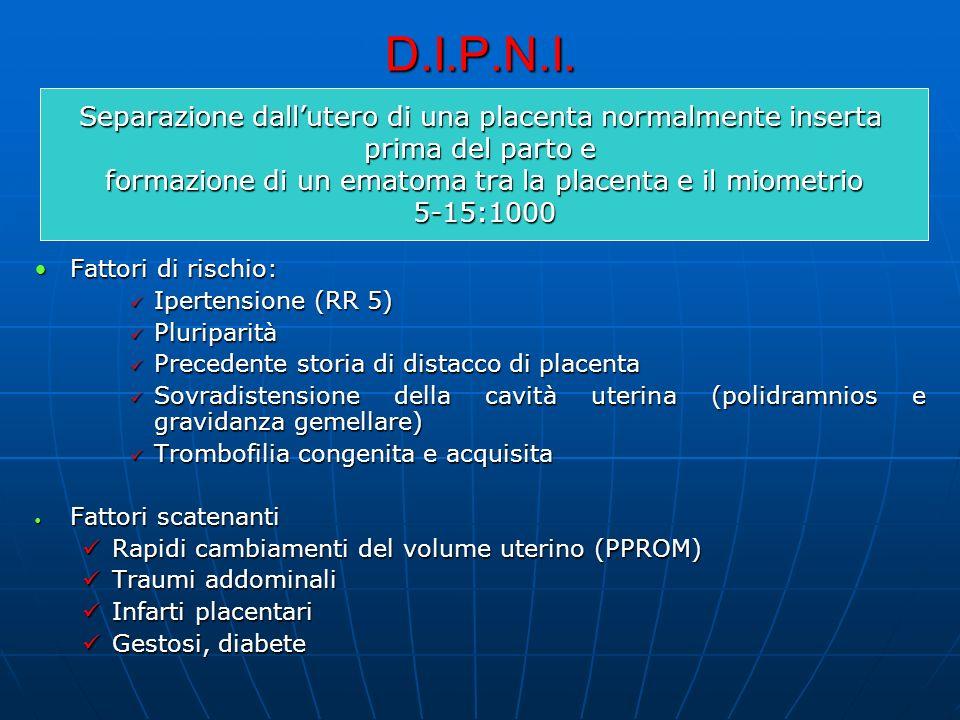 D.I.P.N.I. Fattori di rischio:Fattori di rischio: Ipertensione (RR 5) Ipertensione (RR 5) Pluriparità Pluriparità Precedente storia di distacco di pla