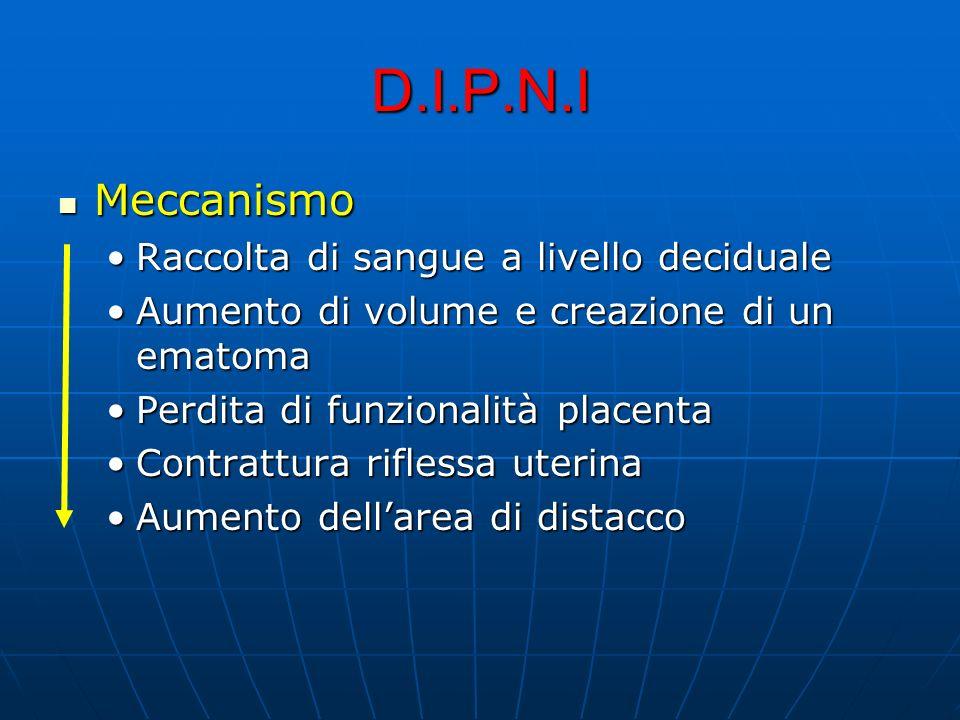 D.I.P.N.I Meccanismo Meccanismo Raccolta di sangue a livello decidualeRaccolta di sangue a livello deciduale Aumento di volume e creazione di un emato