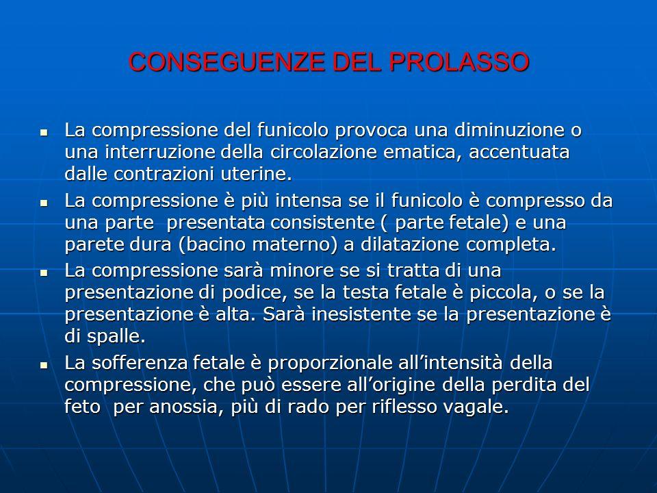 CONSEGUENZE DEL PROLASSO La compressione del funicolo provoca una diminuzione o una interruzione della circolazione ematica, accentuata dalle contrazi