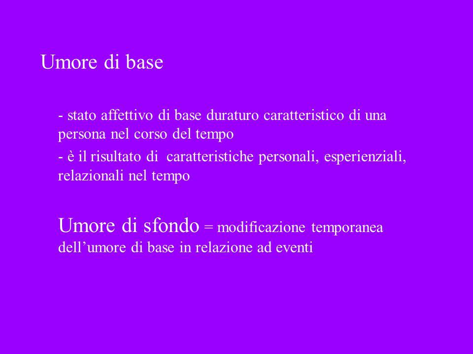 Umore di base - stato affettivo di base duraturo caratteristico di una persona nel corso del tempo - è il risultato di caratteristiche personali, espe