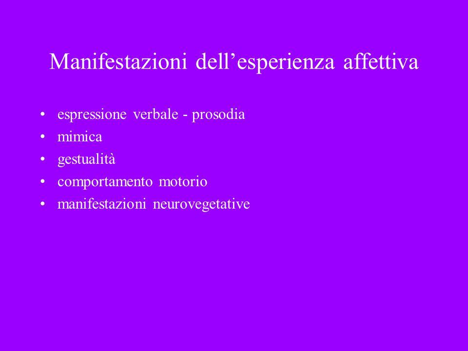 Manifestazioni dellesperienza affettiva espressione verbale - prosodia mimica gestualità comportamento motorio manifestazioni neurovegetative
