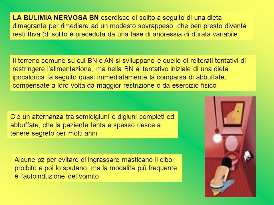LA BULIMIA NERVOSA BN esordisce di solito a seguito di una dieta dimagrante per rimediare ad un modesto sovrappeso, che ben presto diventa restrittiva