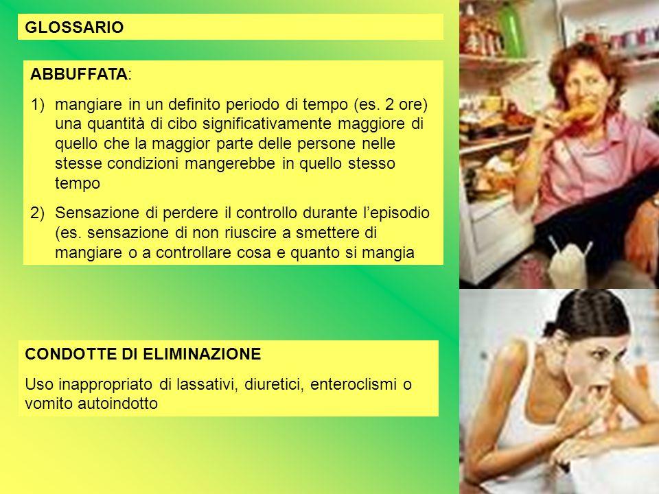 GLOSSARIO ABBUFFATA: 1)mangiare in un definito periodo di tempo (es. 2 ore) una quantità di cibo significativamente maggiore di quello che la maggior