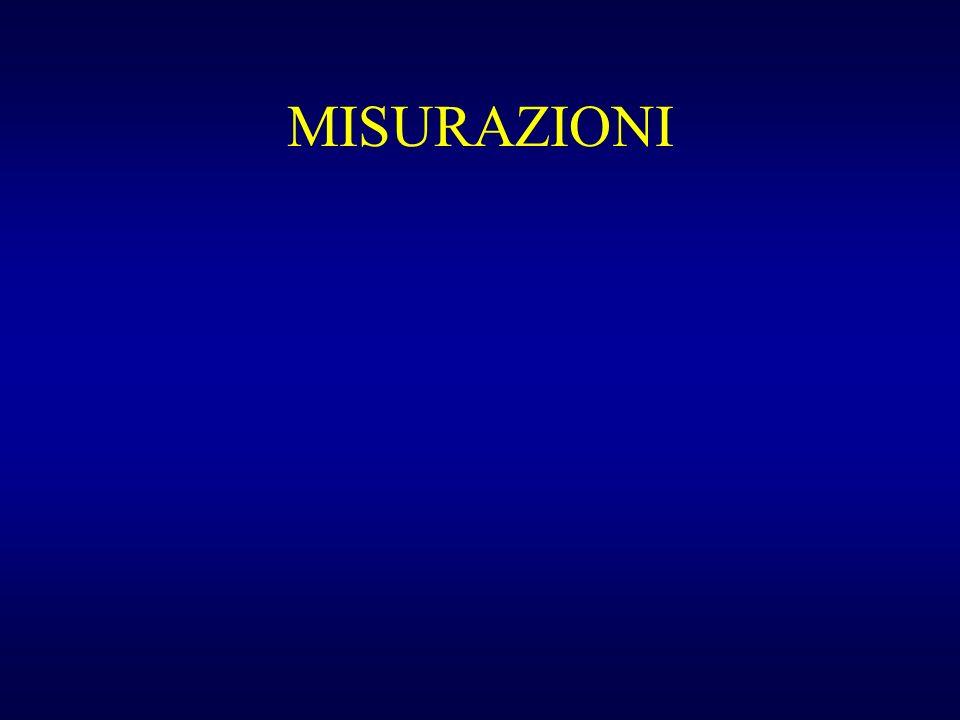 MISURAZIONI