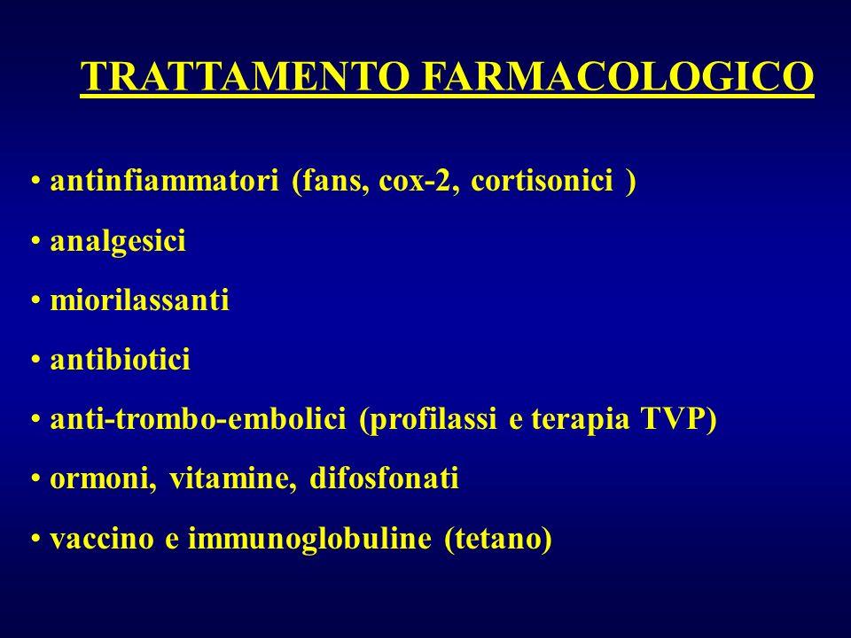 TRATTAMENTO FARMACOLOGICO antinfiammatori (fans, cox-2, cortisonici ) analgesici miorilassanti antibiotici anti-trombo-embolici (profilassi e terapia