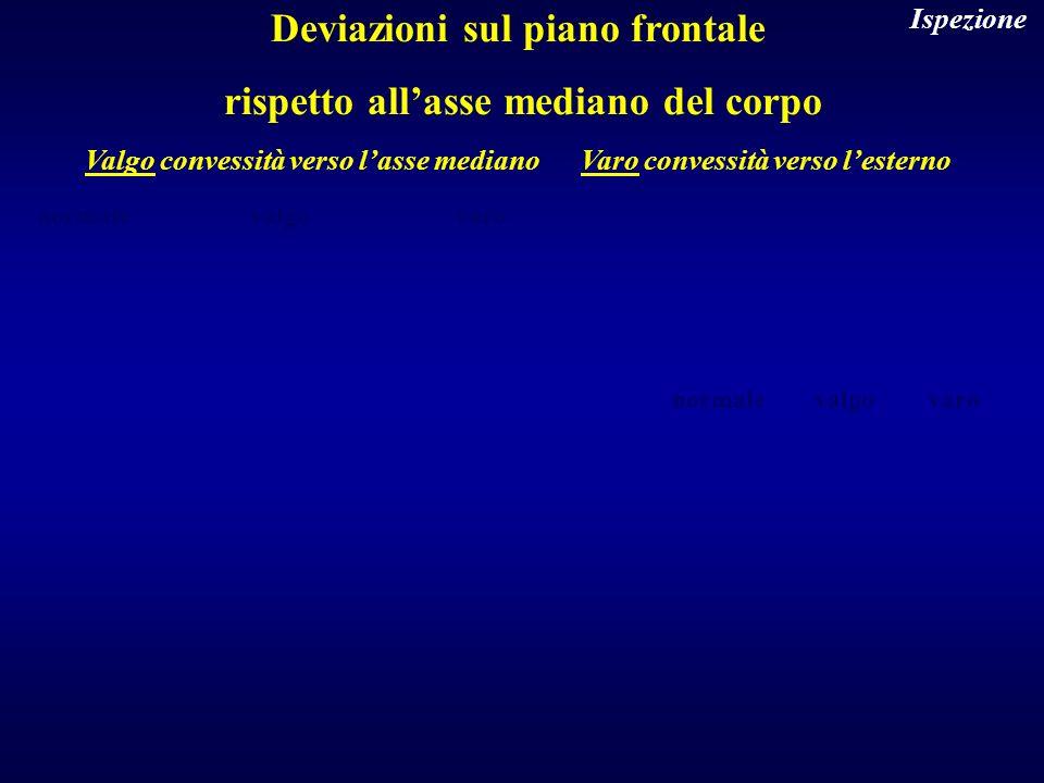 Deviazioni sul piano frontale rispetto allasse mediano del corpo Valgo convessità verso lasse mediano Varo convessità verso lesterno Ispezione normale