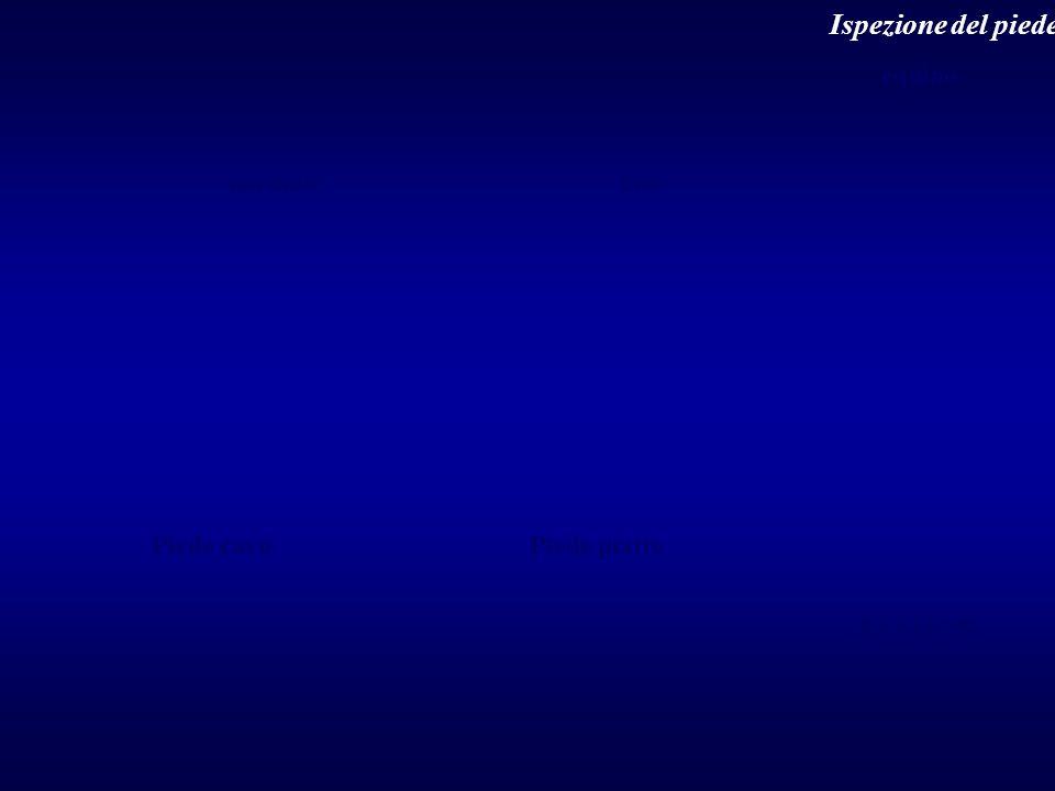 s. di Trendelenburg deambulazione: fase di appoggio / fase di oscillazione MARCIA