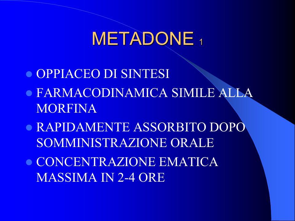 METADONE 1 OPPIACEO DI SINTESI FARMACODINAMICA SIMILE ALLA MORFINA RAPIDAMENTE ASSORBITO DOPO SOMMINISTRAZIONE ORALE CONCENTRAZIONE EMATICA MASSIMA IN