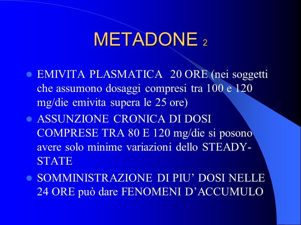 METADONE 2 EMIVITA PLASMATICA 20 ORE (nei soggetti che assumono dosaggi compresi tra 100 e 120 mg/die emivita supera le 25 ore) ASSUNZIONE CRONICA DI
