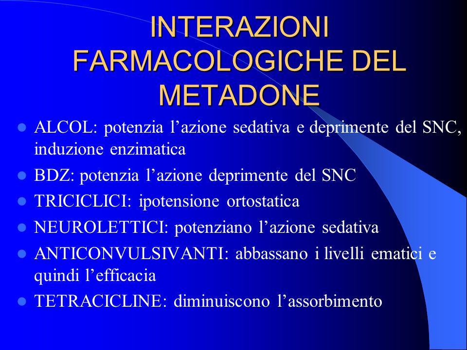 INTERAZIONI FARMACOLOGICHE DEL METADONE ALCOL: potenzia lazione sedativa e deprimente del SNC, induzione enzimatica BDZ: potenzia lazione deprimente d