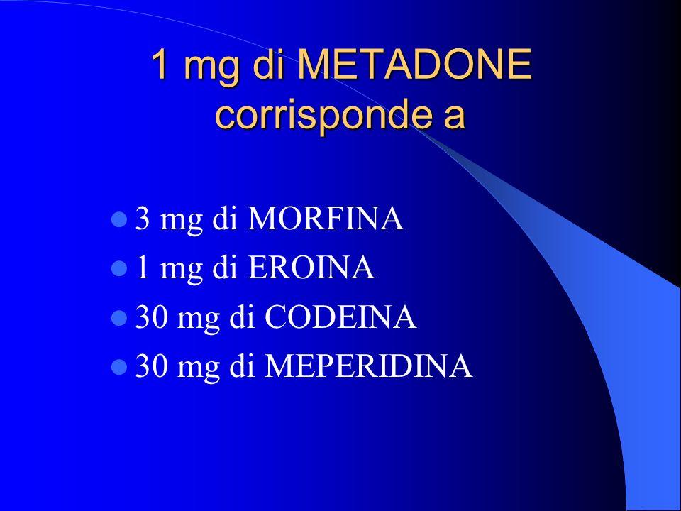 1 mg di METADONE corrisponde a 3 mg di MORFINA 1 mg di EROINA 30 mg di CODEINA 30 mg di MEPERIDINA