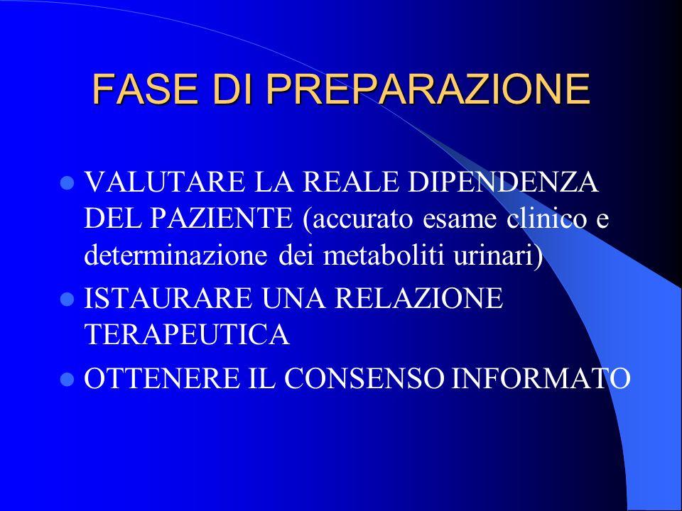 FASE DI PREPARAZIONE VALUTARE LA REALE DIPENDENZA DEL PAZIENTE (accurato esame clinico e determinazione dei metaboliti urinari) ISTAURARE UNA RELAZION