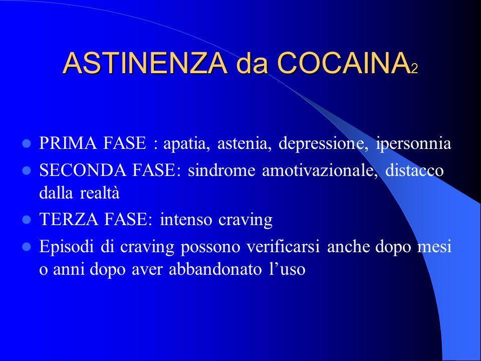 ASTINENZA da COCAINA 2 PRIMA FASE : apatia, astenia, depressione, ipersonnia SECONDA FASE: sindrome amotivazionale, distacco dalla realtà TERZA FASE: