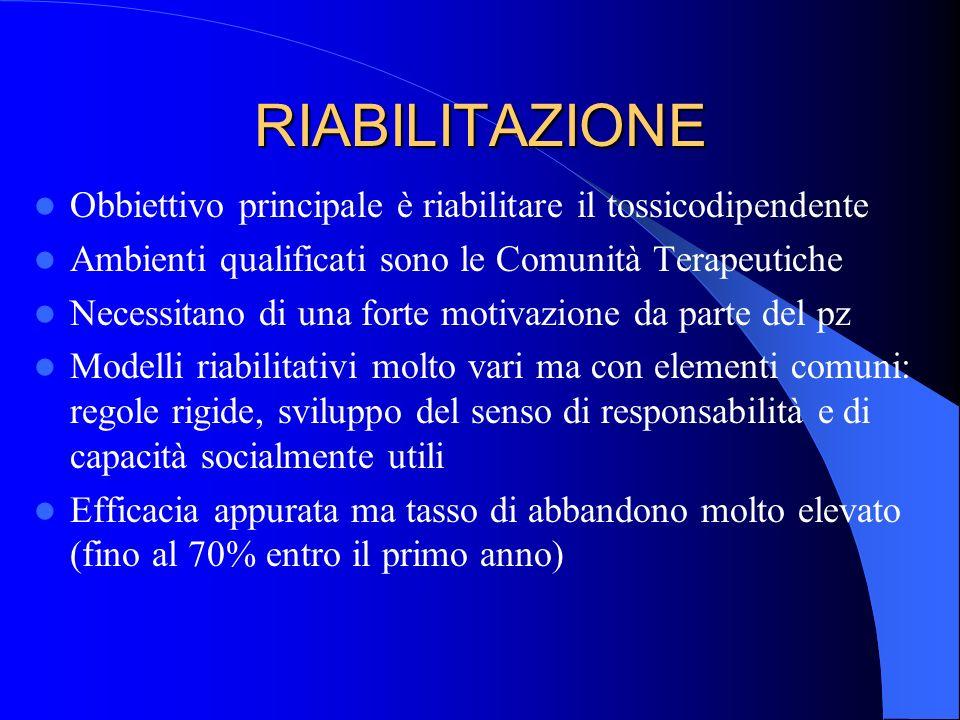 RIABILITAZIONE Obbiettivo principale è riabilitare il tossicodipendente Ambienti qualificati sono le Comunità Terapeutiche Necessitano di una forte mo