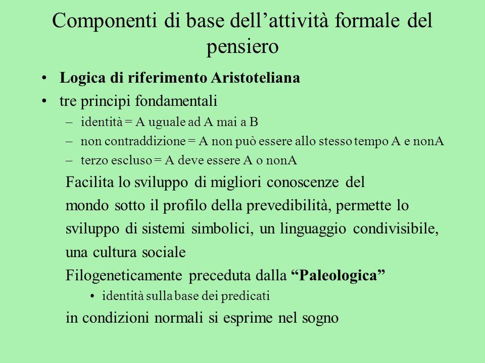 Componenti di base dellattività formale del pensiero Logica di riferimento Aristoteliana tre principi fondamentali –identità = A uguale ad A mai a B –