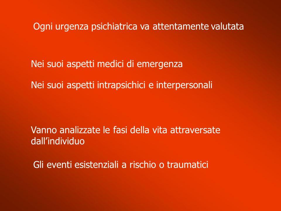 Ogni urgenza psichiatrica va attentamente valutata Nei suoi aspetti medici di emergenza Nei suoi aspetti intrapsichici e interpersonali Vanno analizza