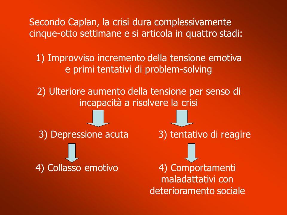 Secondo Caplan, la crisi dura complessivamente cinque-otto settimane e si articola in quattro stadi: 1) Improvviso incremento della tensione emotiva e