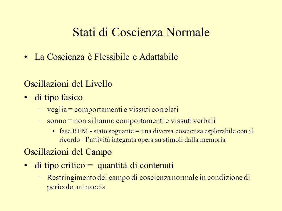 Stati di Coscienza Normale La Coscienza è Flessibile e Adattabile Oscillazioni del Livello di tipo fasico –veglia = comportamenti e vissuti correlati