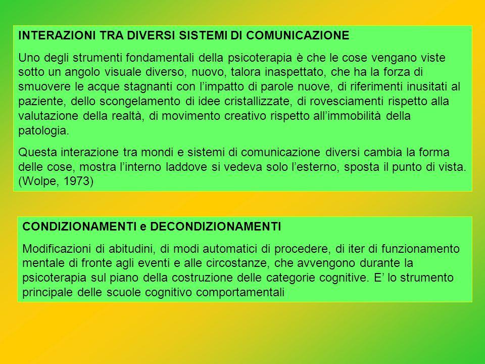 INTERAZIONI TRA DIVERSI SISTEMI DI COMUNICAZIONE Uno degli strumenti fondamentali della psicoterapia è che le cose vengano viste sotto un angolo visua