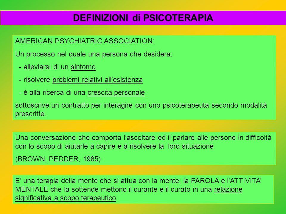 DEFINIZIONI di PSICOTERAPIA AMERICAN PSYCHIATRIC ASSOCIATION: Un processo nel quale una persona che desidera: - alleviarsi di un sintomo - risolvere p