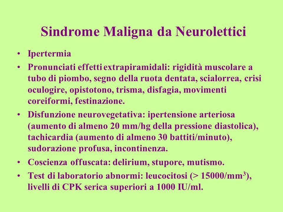 Sindrome Maligna da Neurolettici Ipertermia Pronunciati effetti extrapiramidali: rigidità muscolare a tubo di piombo, segno della ruota dentata, scial
