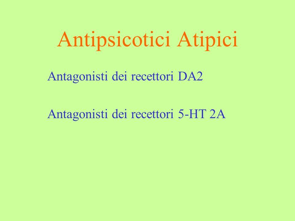 Antipsicotici Atipici Antagonisti dei recettori DA2 Antagonisti dei recettori 5-HT 2A