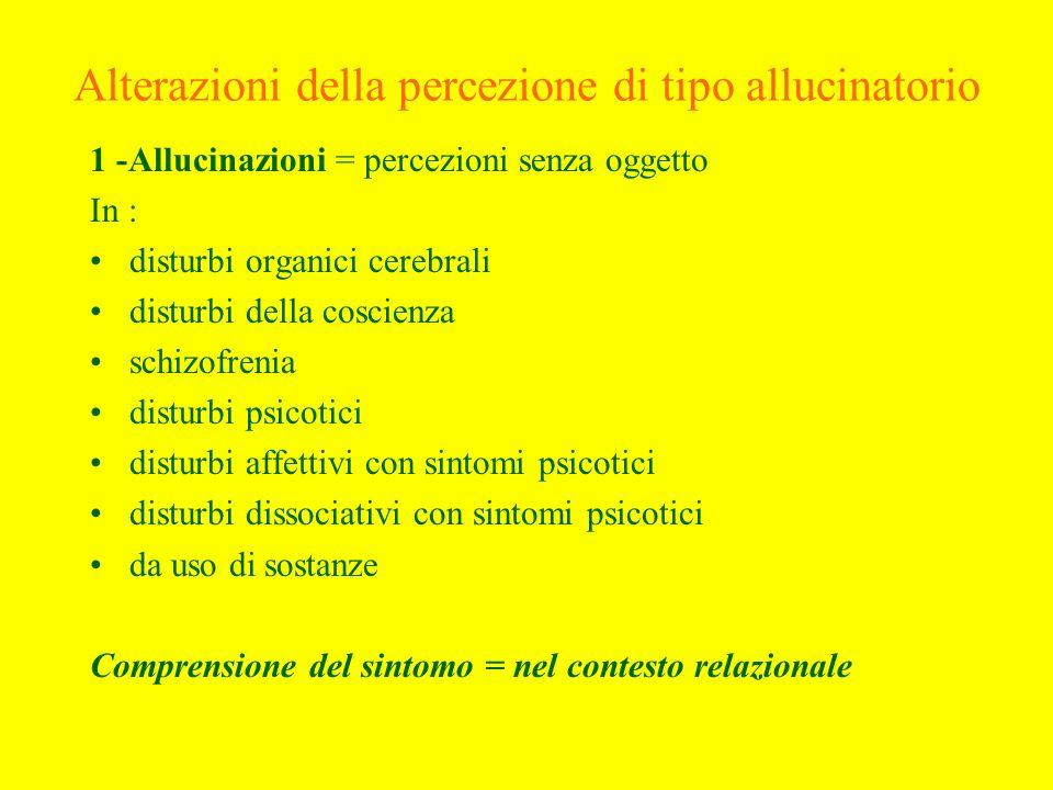 Alterazioni della percezione di tipo allucinatorio 1 -Allucinazioni = percezioni senza oggetto In : disturbi organici cerebrali disturbi della coscien
