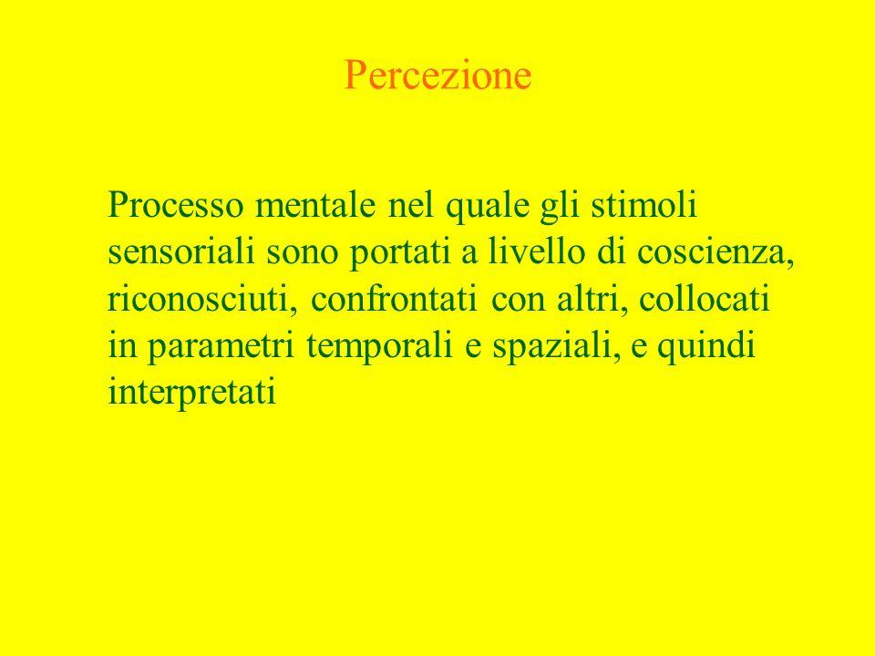 Percezione Processo mentale nel quale gli stimoli sensoriali sono portati a livello di coscienza, riconosciuti, confrontati con altri, collocati in pa