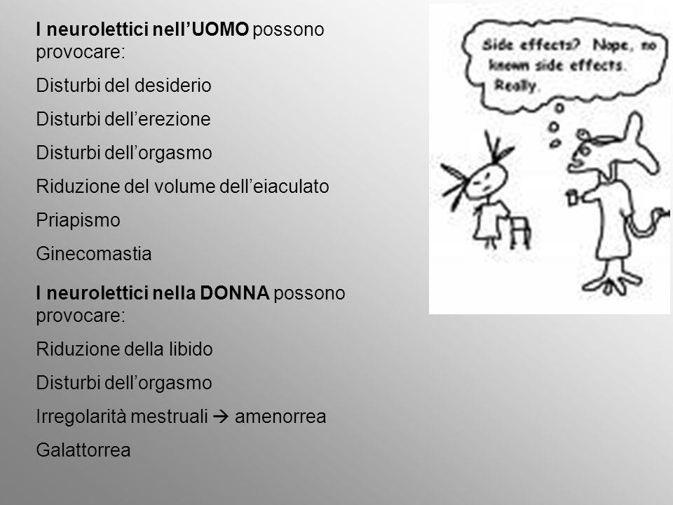 I neurolettici nellUOMO possono provocare: Disturbi del desiderio Disturbi dellerezione Disturbi dellorgasmo Riduzione del volume delleiaculato Priapismo Ginecomastia I neurolettici nella DONNA possono provocare: Riduzione della libido Disturbi dellorgasmo Irregolarità mestruali amenorrea Galattorrea