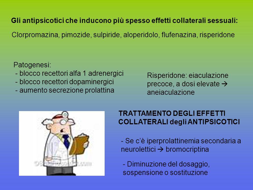 TRATTAMENTO DEGLI EFFETTI COLLATERALI degli ANTIPSICOTICI Clorpromazina, pimozide, sulpiride, aloperidolo, flufenazina, risperidone Risperidone: eiaculazione precoce, a dosi elevate aneiaculazione Patogenesi: - blocco recettori alfa 1 adrenergici - blocco recettori dopaminergici - aumento secrezione prolattina - Se cè iperprolattinemia secondaria a neurolettici bromocriptina Gli antipsicotici che inducono più spesso effetti collaterali sessuali: - Diminuzione del dosaggio, sospensione o sostituzione