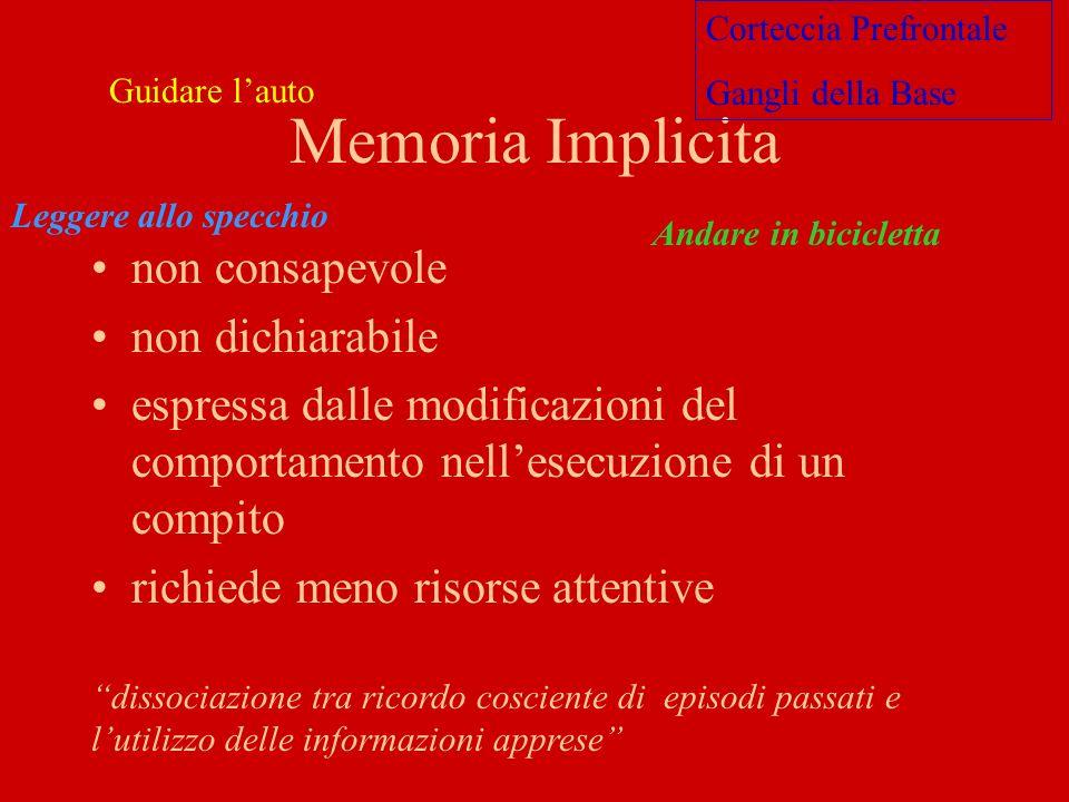 Memoria Esplicita o Dichiarativa consapevole dichiarabile basata su processi cognitivi di comparazione richiede impegno di risorse attentive