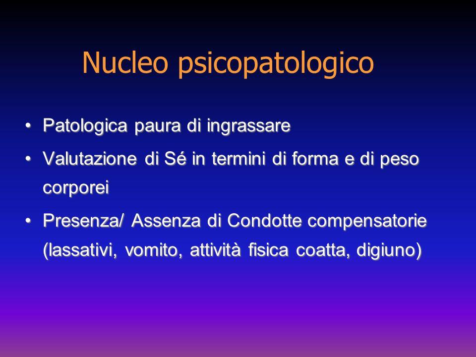 Nucleo psicopatologico Patologica paura di ingrassarePatologica paura di ingrassare Valutazione di Sé in termini di forma e di peso corporeiValutazion