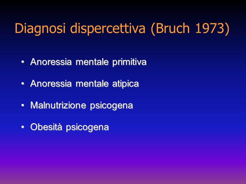 Diagnosi dispercettiva (Bruch 1973) Anoressia mentale primitivaAnoressia mentale primitiva Anoressia mentale atipicaAnoressia mentale atipica Malnutri